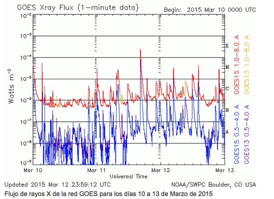 Captura de pantalla 2015-03-17 a la(s) 14.27.08